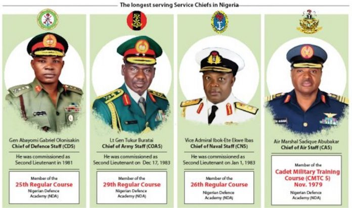 Buhari Approves Sack Of Service Chiefs