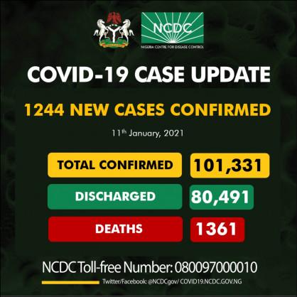 Coronavirus – Nigeria: COVID-19 update (11 January 2021)